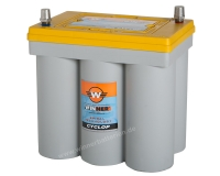 WINNER CYCLOP Bootsbatterie 75 Ah Batterie