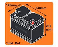 SIGA Solarbatterie AGM 120Ah 12V